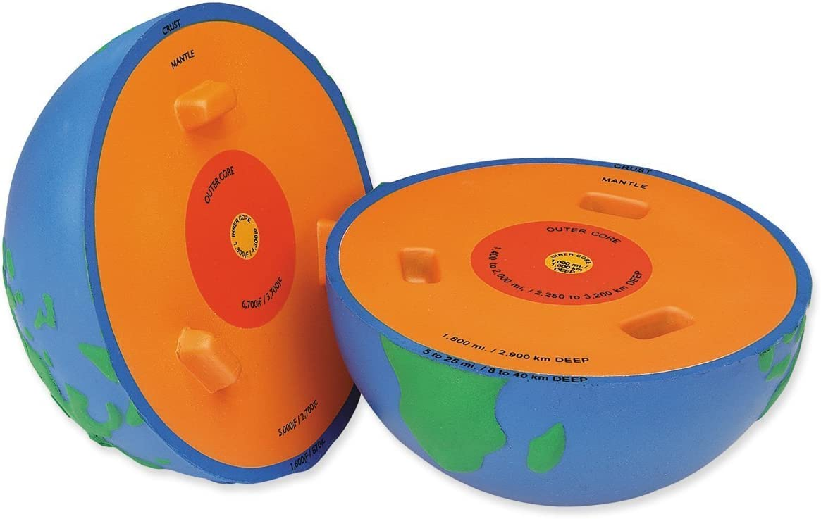 Learning Resources Cross-Section Earth Model
