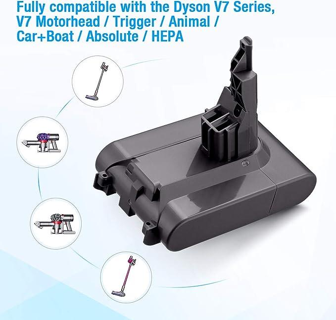 Powerextra - Batería de Repuesto para aspiradora Dyson V7 Motorhead Pro V7 Trigger V7 Animal V7 Car + Boat Dyson (con Filtro Dyson Incluido): Amazon.es: Hogar