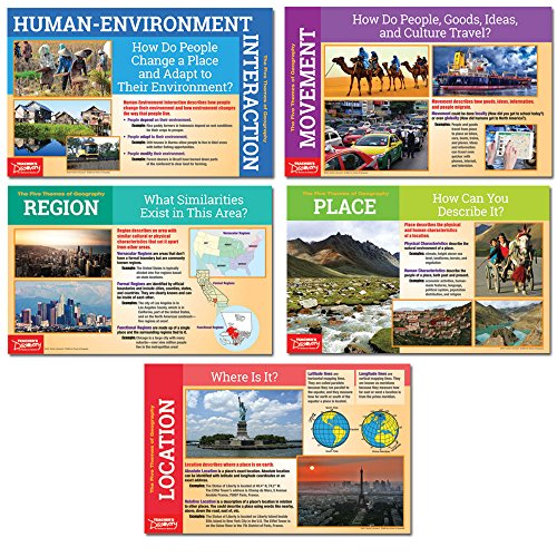 - Five Themes of Geography Chart Set
