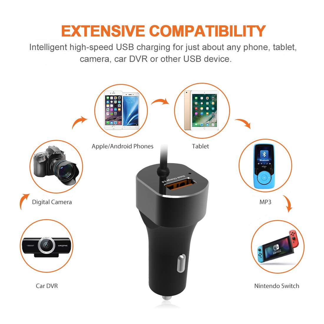Rapid iPhone Car Charger 24W//4.8A iPhone Car Charger Adapter with Coiled Cord Compatible iPhone Xs MAX XR X 8 8Plus iPad Samsung Kindle Tablet,with Extra USB Port HUNDA
