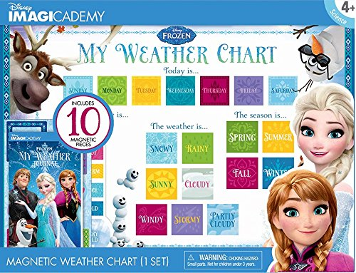 magnetic weather chart - 7