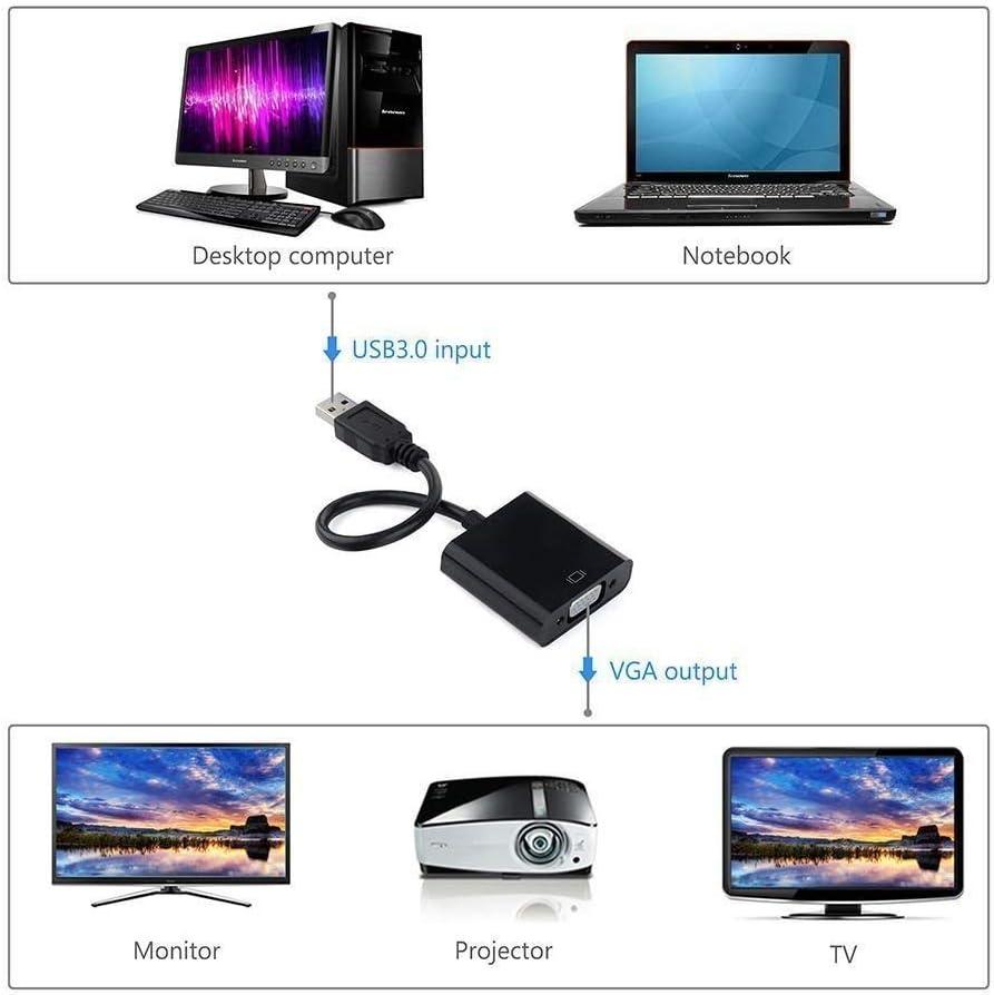 Adaptador USB 3.0 a VGA, Pantalla de Varios monitores, Adaptador de Cable Externo de Pantalla para PC portátil Windows 10/8.1/8/7/XP (Negro): Amazon.es: Electrónica