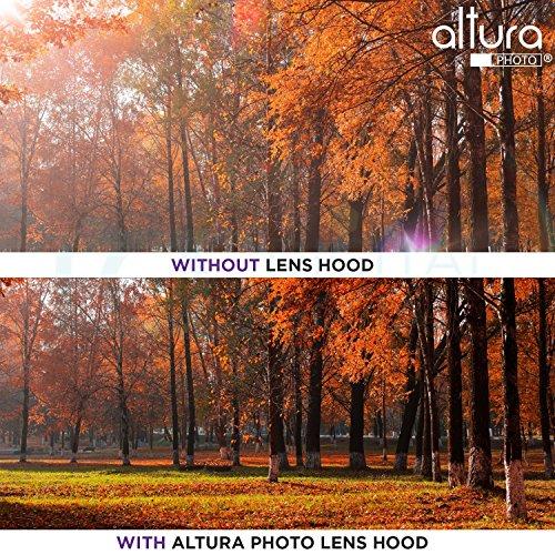 (Canon ET-65III de repuesto) Capucha para lente de foto de Altura para Canon EF 85 mm f /1,8 USM, EF 100 mm f /2,0 USM, EF 135 mm f /2,8 SF, EF 100-300 mm f /4,5-5,6 USM Lentes