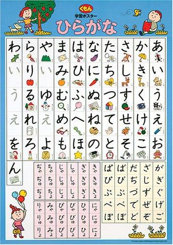 Learning Hiragana poster by Kumonshuppan