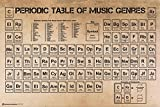 Poster Service Periodic Table of Music Poster, 24-Inch by 36-Inch