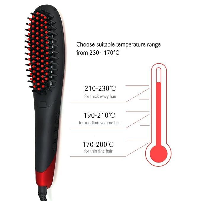 bestidy cepillo alisador de pelo eléctrico calefacción cerámica peine pelo alisado de Peine Plancha de pelo hair Care, 30 segundos rápido caliente, ...