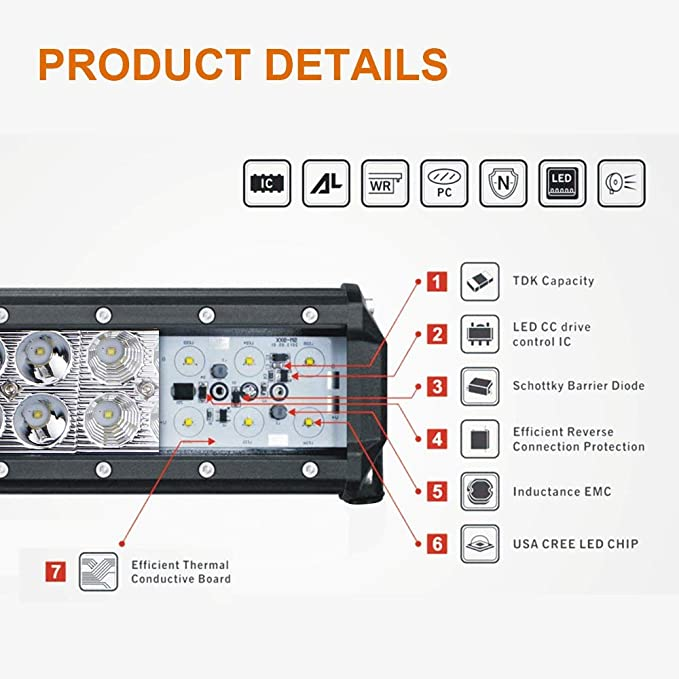 Amazon.com: T-Former DOT aprobado 42 pulgadas luz LED curva ... on long tractor parts diagrams, farm tractor model kits, farm tractor dimensions, case tractor parts diagrams, farm tractor mowers, farm tractor stencils, farm tractor battery, tractor-trailer axles diagrams, farm tractor drawings, farm tractor charging system, farm tractor controls, farm tractor lights, farm tractor parts, kubota tractor diagrams, farm tractor starter, farm tractor brake system, farm tractor service, farm tractor tools, farm tractor clutch, farm tractor specifications,