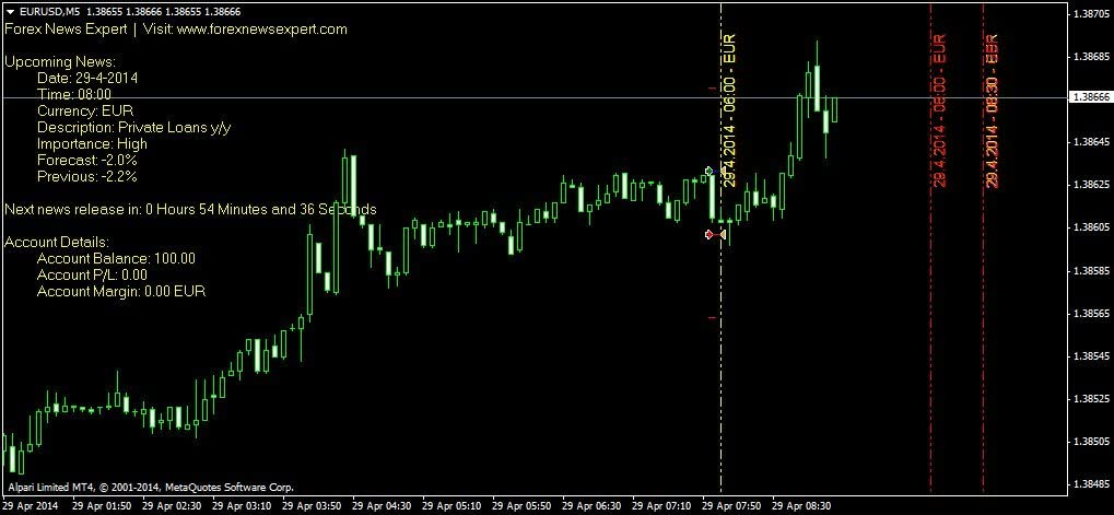 Forex news trader mt4 expert scott kearney turner investments lp