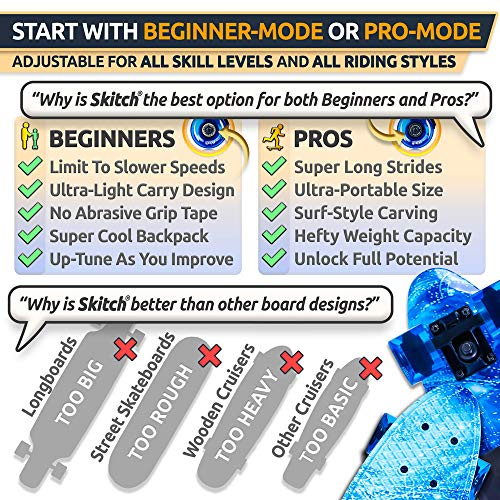 SKITCH Complete Skateboard Gift Set for All Ages with 22 Inch Mini Cruiser Board + Skateboard Backpack + Skate Tool…