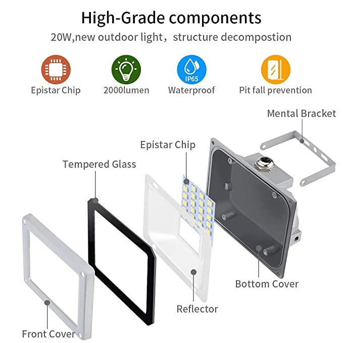 Viugreum Focos LED Exterior, Iluminación interior exterior, Impermeable IP65, Foco proyector LED, Blanco frío/Blanco Cálido (20W Blanco Frío): Amazon.es: ...
