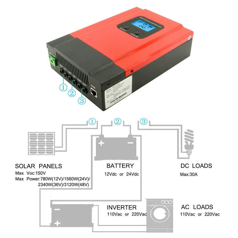 40A MPPT Controlador Solar Controlador de Carga Solar Solar Regulador de Carga
