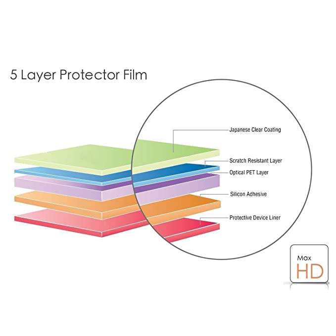 Ceston 9H Protector De Pantalla De Cristal Templado Para Casio WSD ...