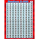 200 number chart - Teacher Created Resources Numbers 0-200 Chart (7562)