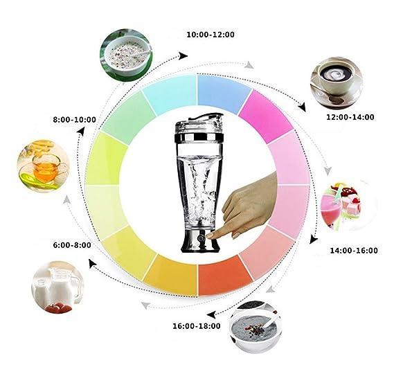 Seguridad 450 Milliliter portátil Vortex mezclador automático para botella mezcladora/coctelera de batidora botella/botella, antigoteo, a pilas: Amazon.es: ...