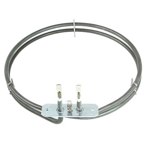 Estufas Ventilador Horno Elemento 2 Turn (1800W): Amazon.es ...