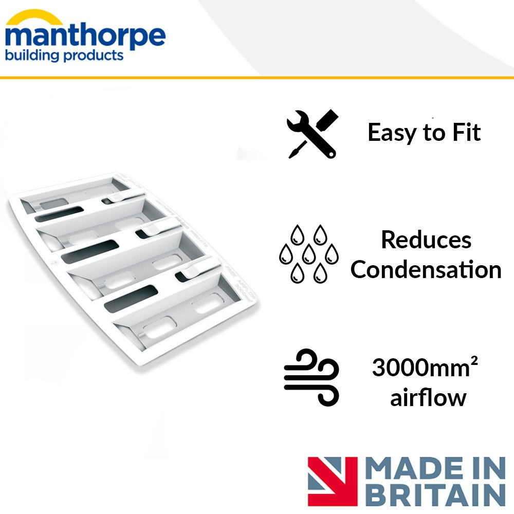 Manthorpe Felt Lap Vent | Roof Loft Ventilation | Cures Loft Condensation | 2 Packs | 20 Vents