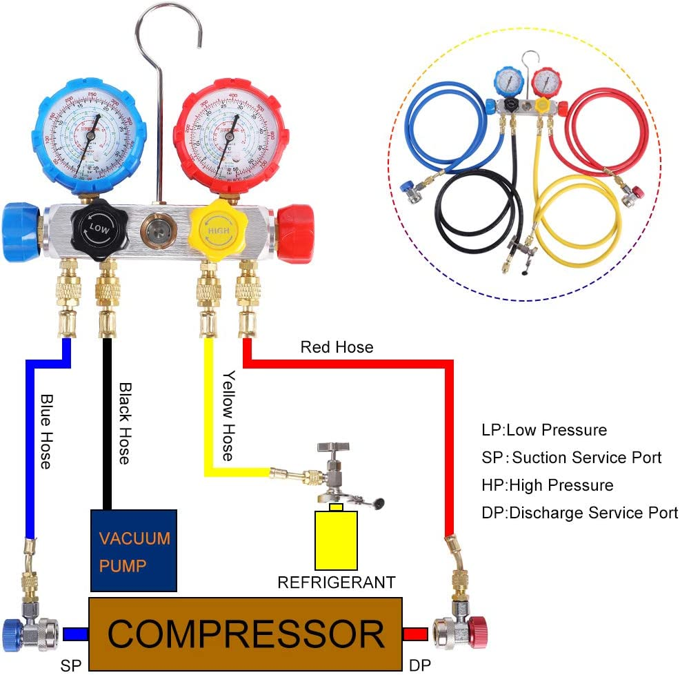 JIFETOR 4 Way AC Manifold Gauge Set HVAC Diagnostic Freon Charging Tool for Auto Household R404A R134A R22 R410A ACME Tank Adapters with 5FT Hose Adjustable Can Tap Adjustable Quick Coupler