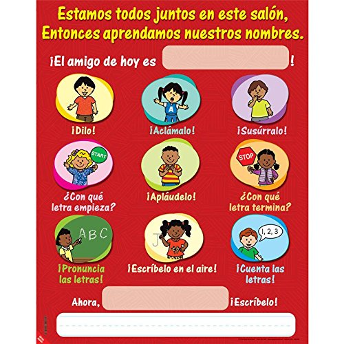 Really Good Stuff Our Class Names Poster - English/Spanish by Really Good Stuff (Image #1)