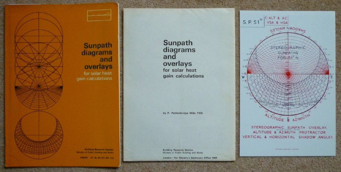 Sunpath diagrams and overlays for solar heat gain