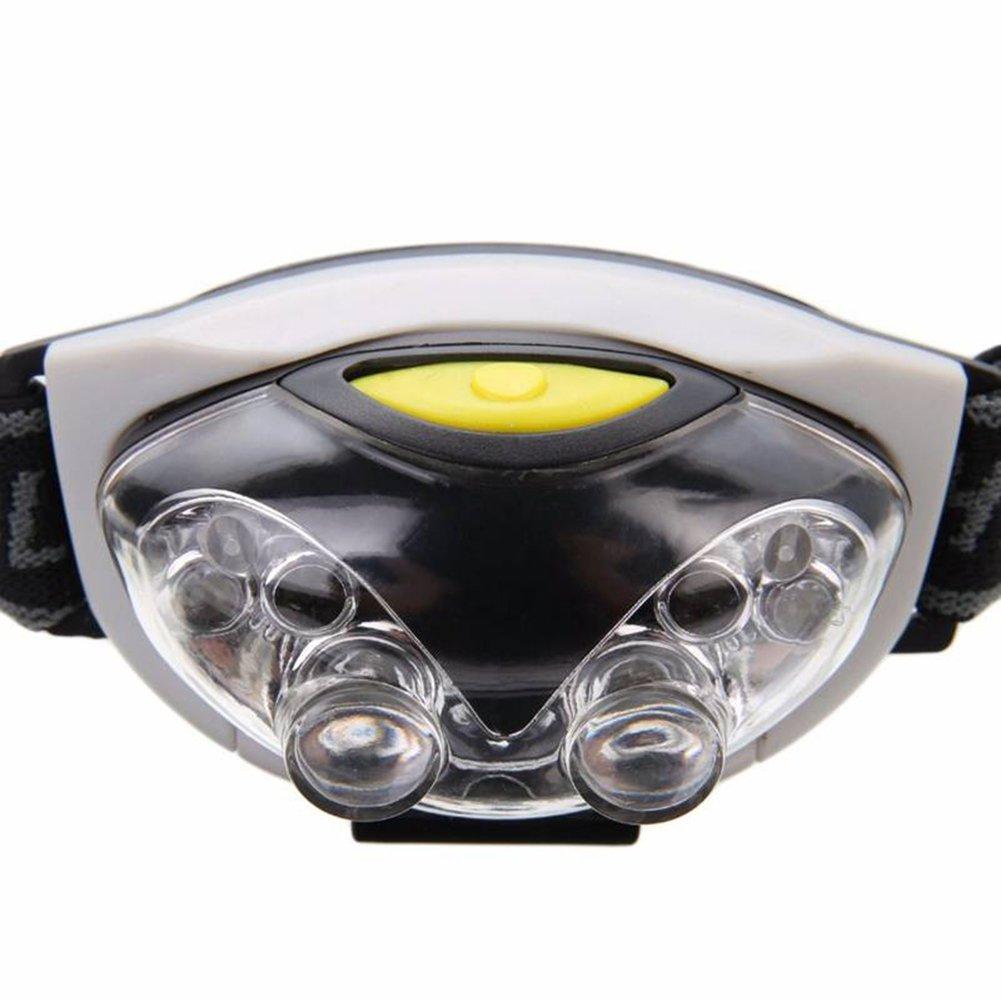 YSCYLY Lampe Frontale Ext/érieure LED Lampe De Poche Frontale Torche pour V/élo Lumi/ère P/êche Camping