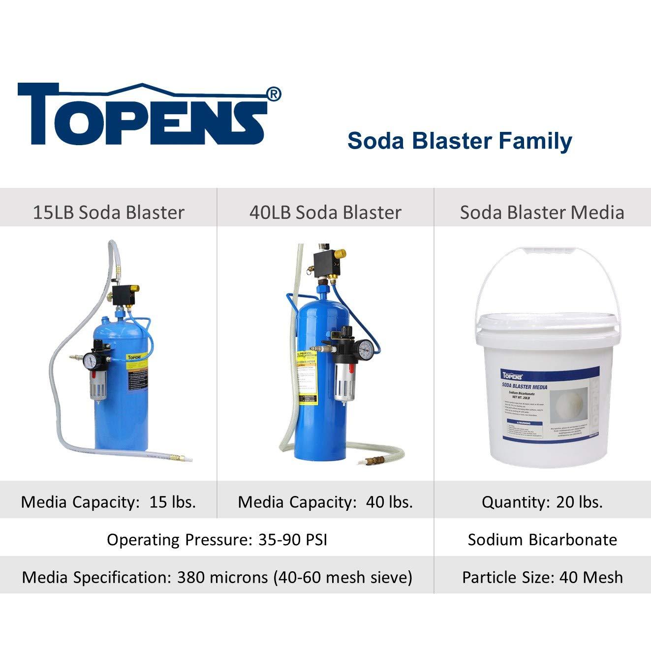 Portable Air Abrasive Media Blaster TOPENS Soda Blaster 40LB Soda Sand Blaster