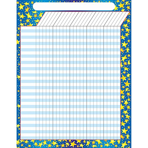Columns Rows (TREND enterprises, Inc. Star Brights Incentive Chart, 17