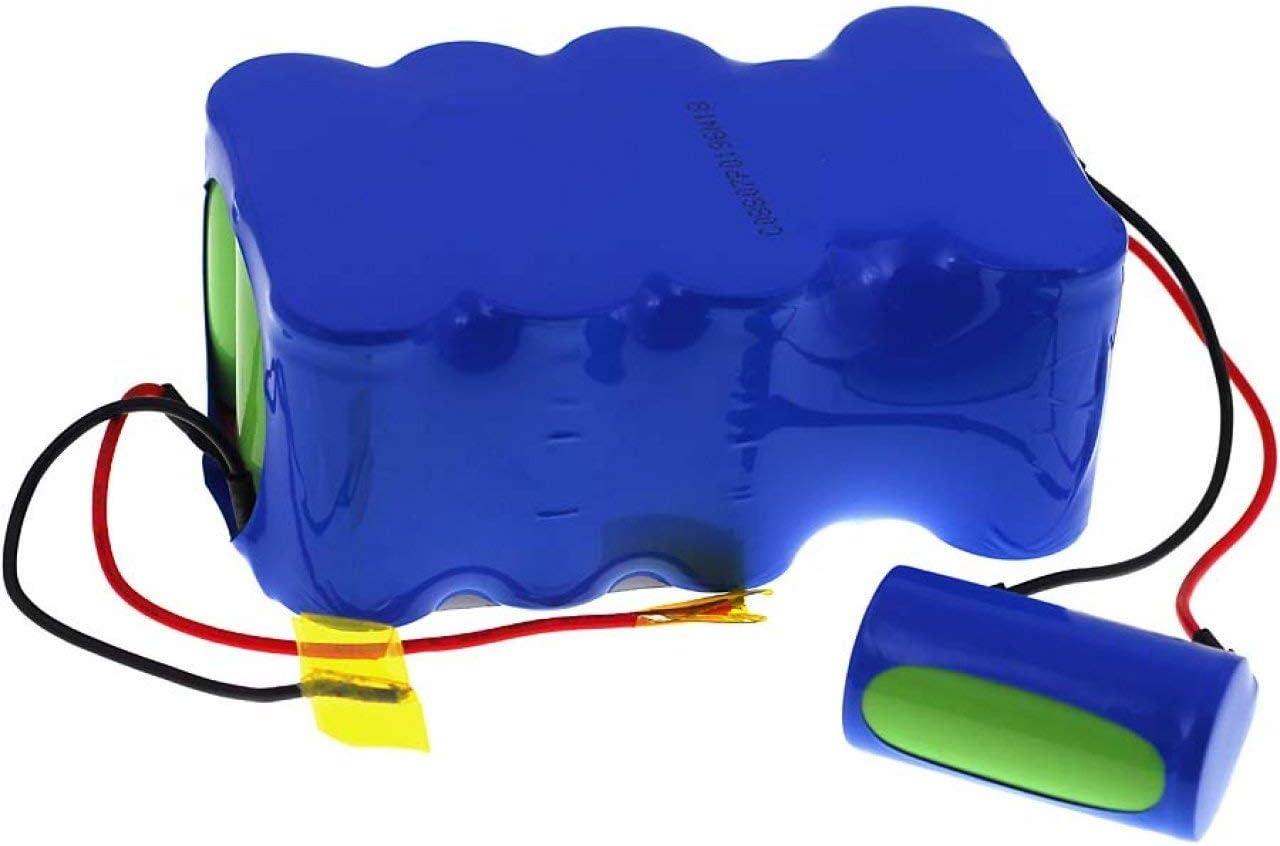 Batería para Bosch BBHMOVE4