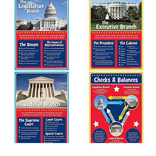 Bargain World Paper Branches of Government Poster Set (With Sticky Notes)