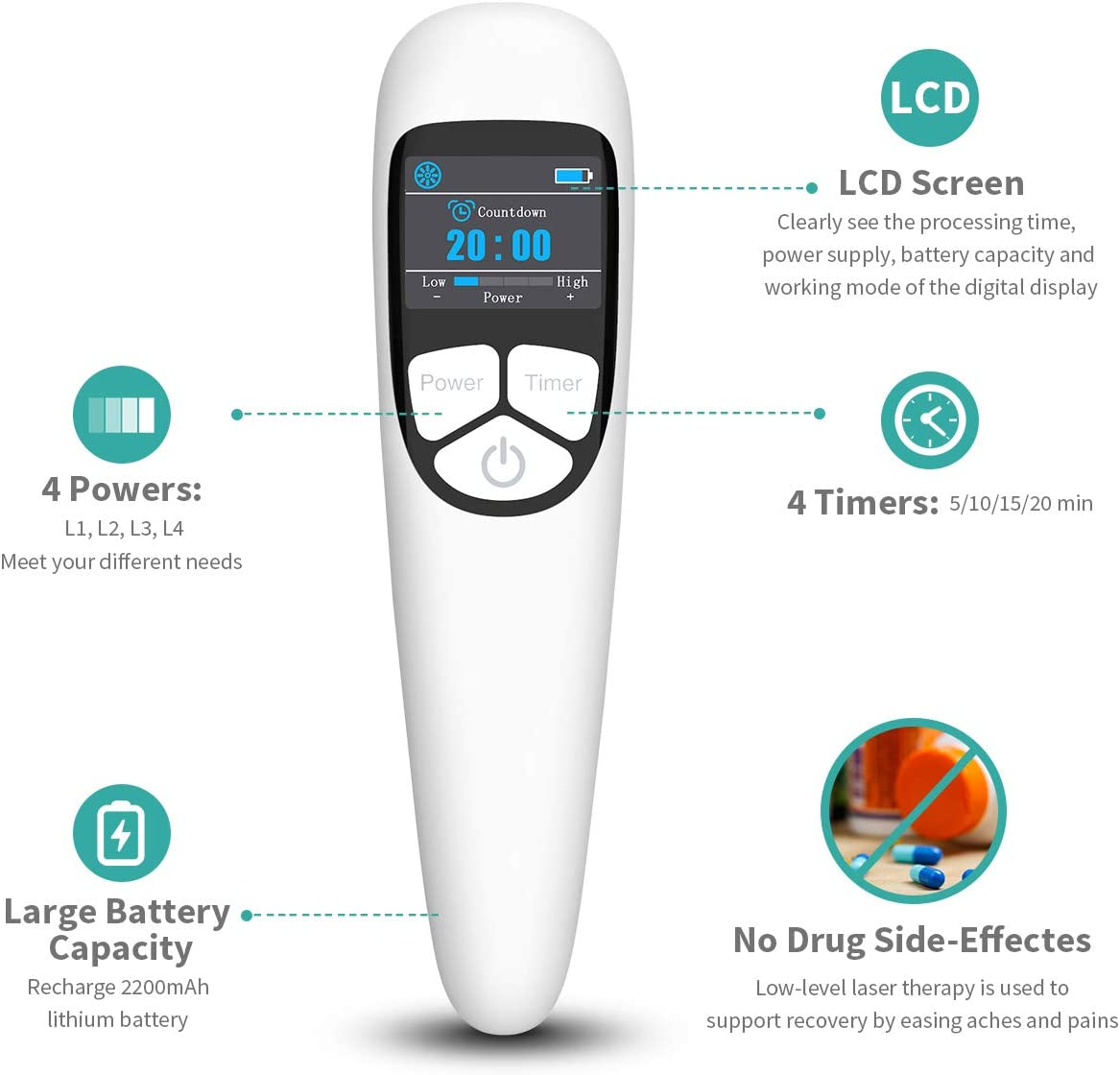 Cold Laser Red Light Therapy Device with Display, Pain Relief, Handhold, Low Level Infrared Light for Knee, Shoulder, Back, Joint and Muscle Pain Reliever, Safe for Pet, 4 Power/4 Timer