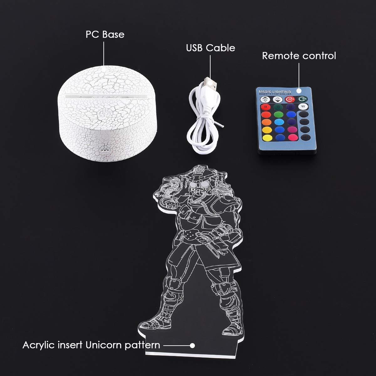 alpha-ene.co.jp Toys & Games Lamps & Lighting USB Power/7 Colors ...