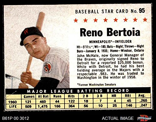 Amazoncom 1961 Post Cereal 95 Box Reno Bertoia Minnesota Twins