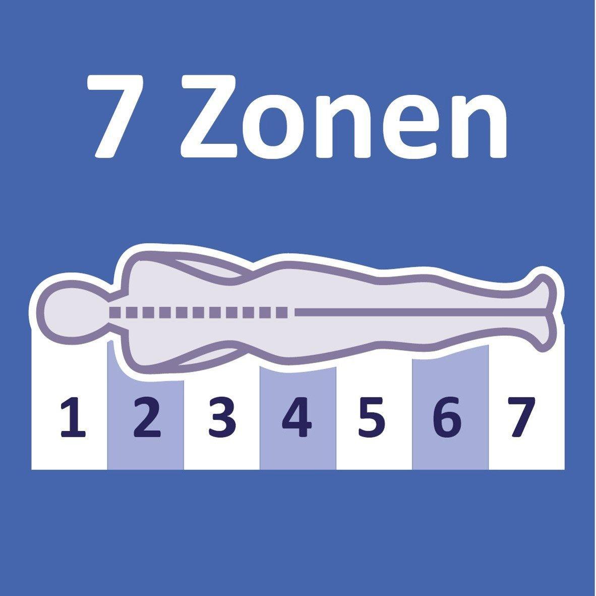 Traumnacht 4-Star Orthopädische-7-Zonen Gelschaummatratze, Härtegrad 3 (H3), 200 weiß x 200 cm, weiß 200 3603fe