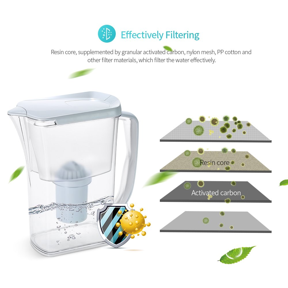 Homie Store Large 10 Cup Everyday Water Pitcher with Filter - BPA Free - White
