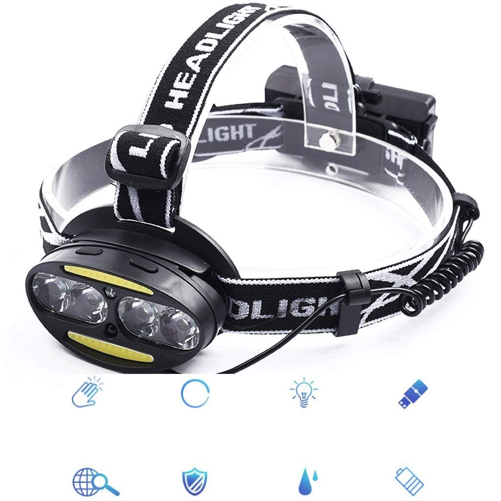 QAZWS Rechargeable Headlamp, Lumens White LED Head Lamp with Red Light and Motion Sensor Switch, Perfect for Running, Hiking, Lightweight, Waterproof, Adjustable Headband, Display Modes by QAZWS