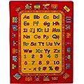 Kids Area Rug Large Children's Carpet Playroom & Nursery Non Skid Gel Backing