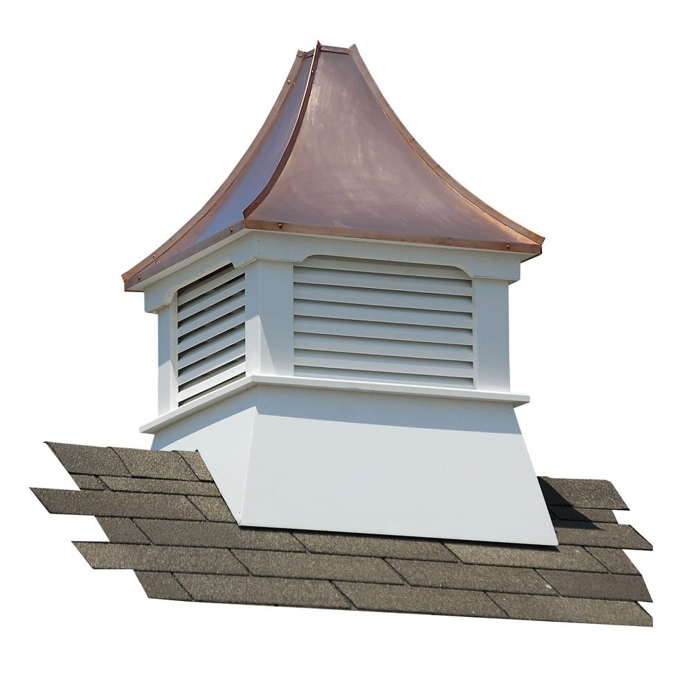 Coppola Roof Amp Keep Your Copper Roof Shiny And New Or