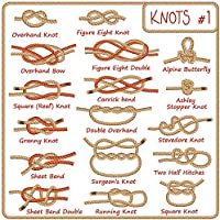 All Cotton White String for Meat Trussing Stainless Kitchen Scissors. SpitJack Butchers Cooking and Kitchen Twine Baker Garden and Crafts.16 Strand String for Butcher and Cheese Making 185 Feet