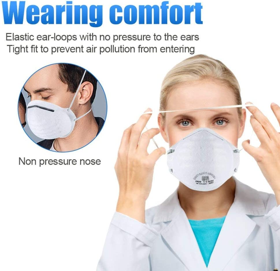 antiviral surgical masks