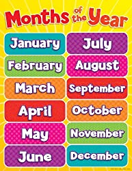 Scholastic TF2502 Months of the Year Chart