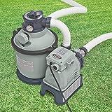 Intex Sand Filter Pump w/GFCI (110-120 Volt)