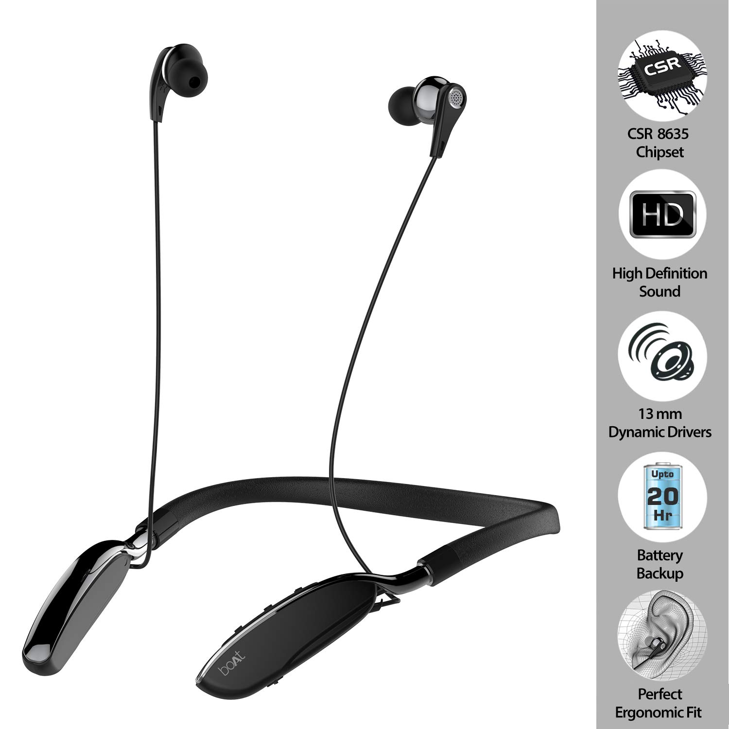 Boat Rockerz 385 Wireless Bluetooth Earphone With Mic Amazon In Electronics