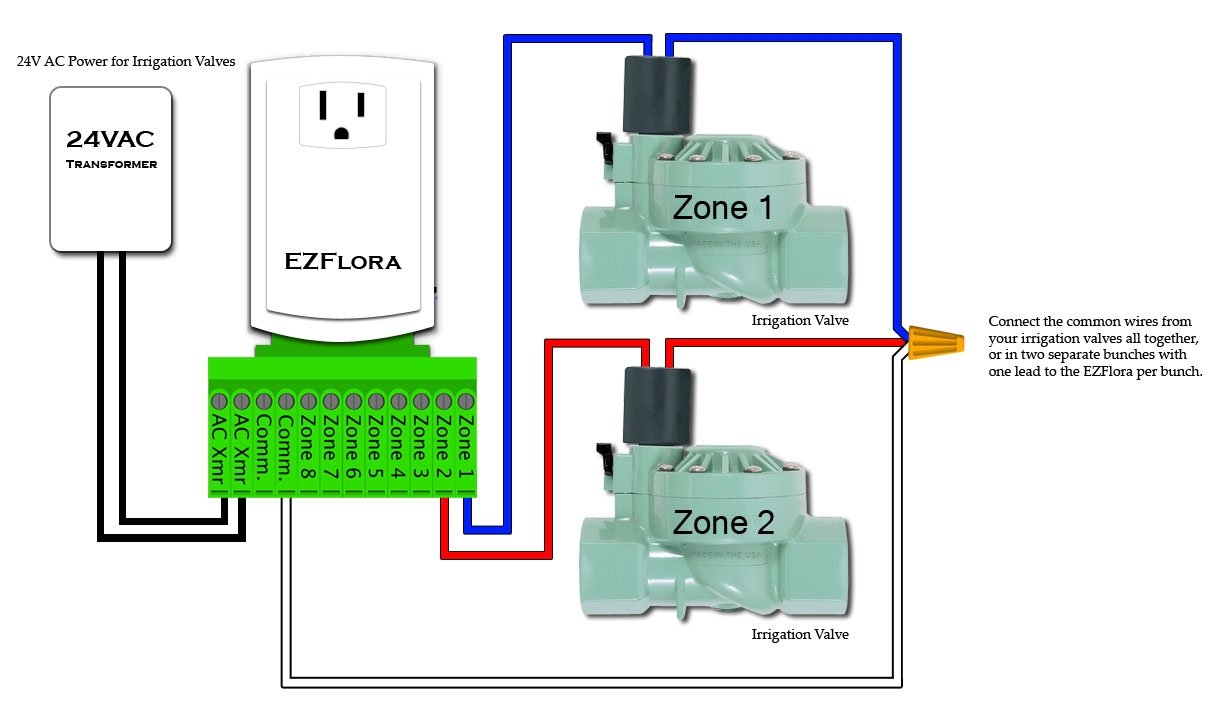 616m0F6lBFL._SL1213_ amazon com ezrain insteon x10 sprinkler controller watering insteon wiring diagram at edmiracle.co
