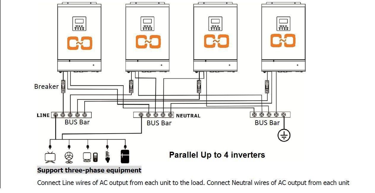 5kva 24v Off Grid Solar Inverter Mppt 80a Charger Sine Wave Output Wiring Neutral Bus Bar 230vac Garden Outdoors