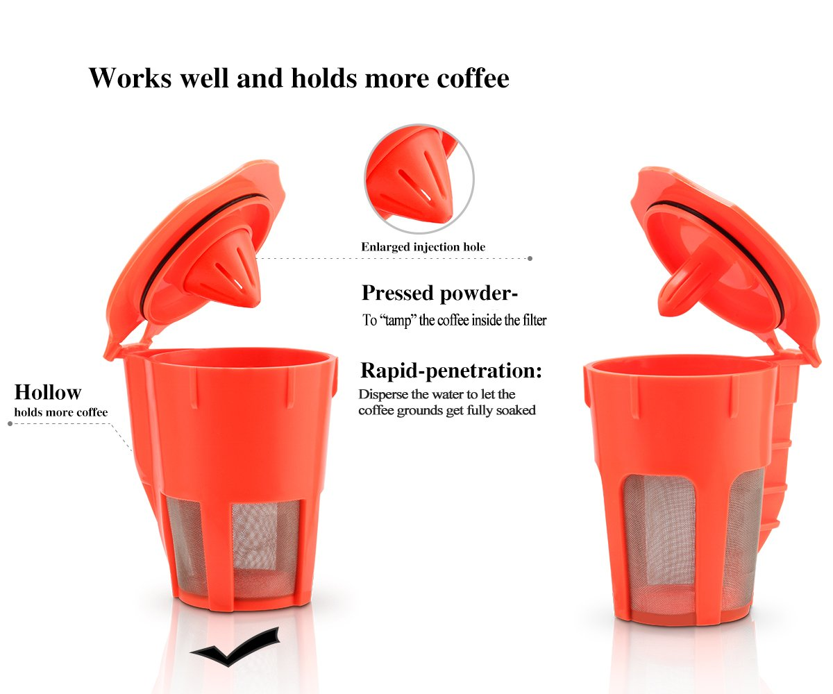 Large Capacity Reusable K Filters Refillable K-Carafe Coffee Filter with 20 Pcs Disposable k-Cup Single Serve Paper Filters Compatible for Keurig 2.0