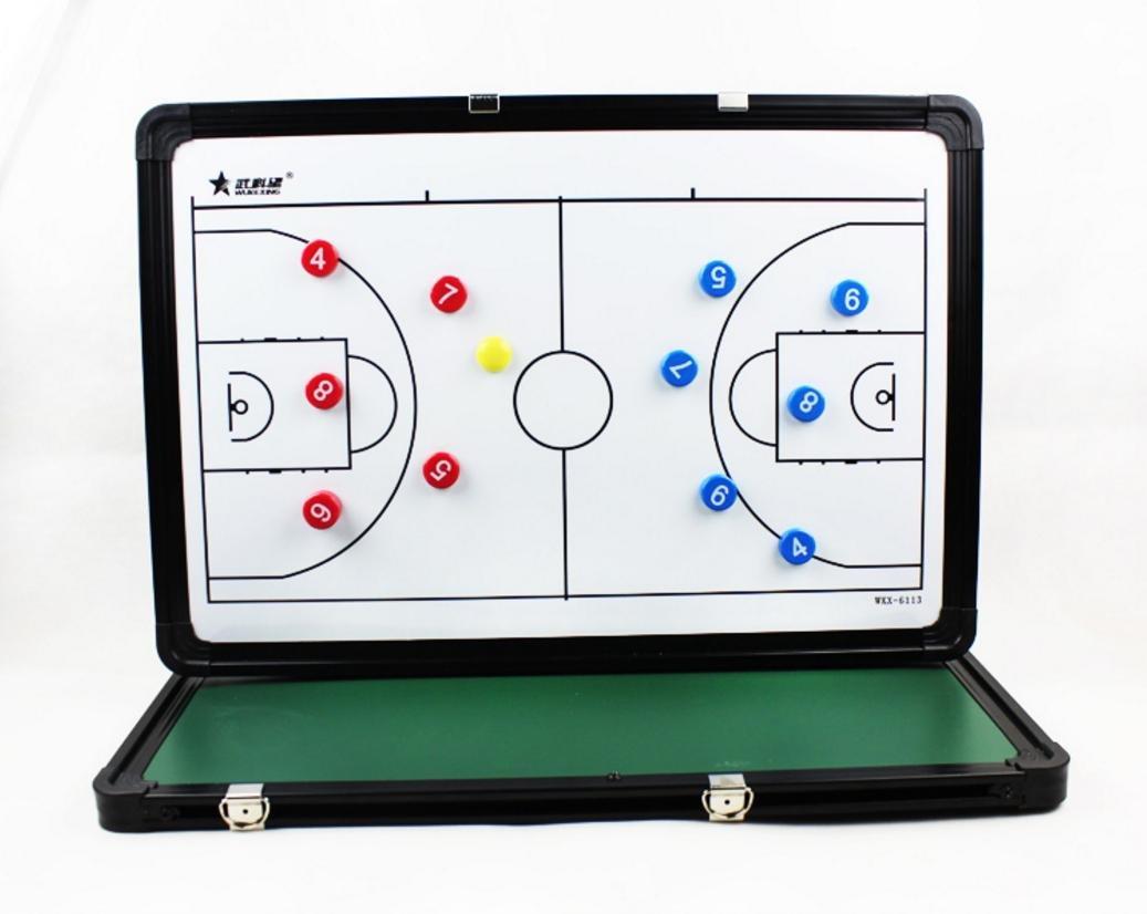 Gráfico de equipo del entrenador Panel de tácticas del baloncesto ...