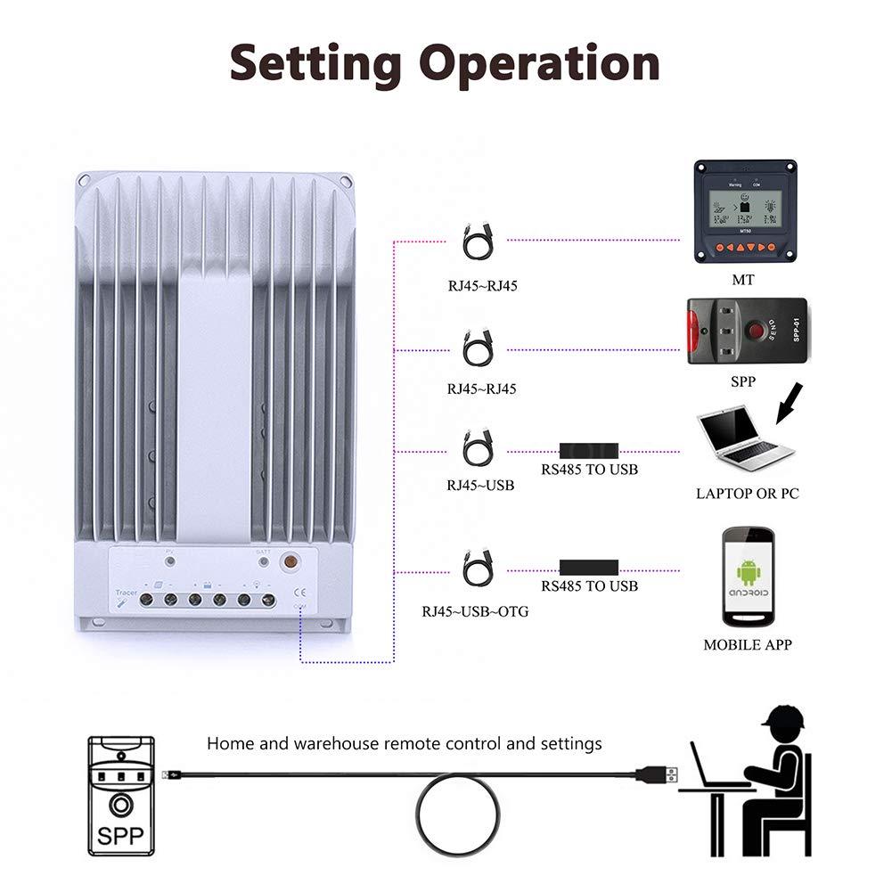 Ep Solar Tracer Und Mppt Controller Kommunikationskabel CC-USB-RS485-150U Zum gl