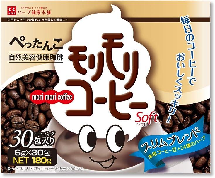 前 健康 コーヒー 診断