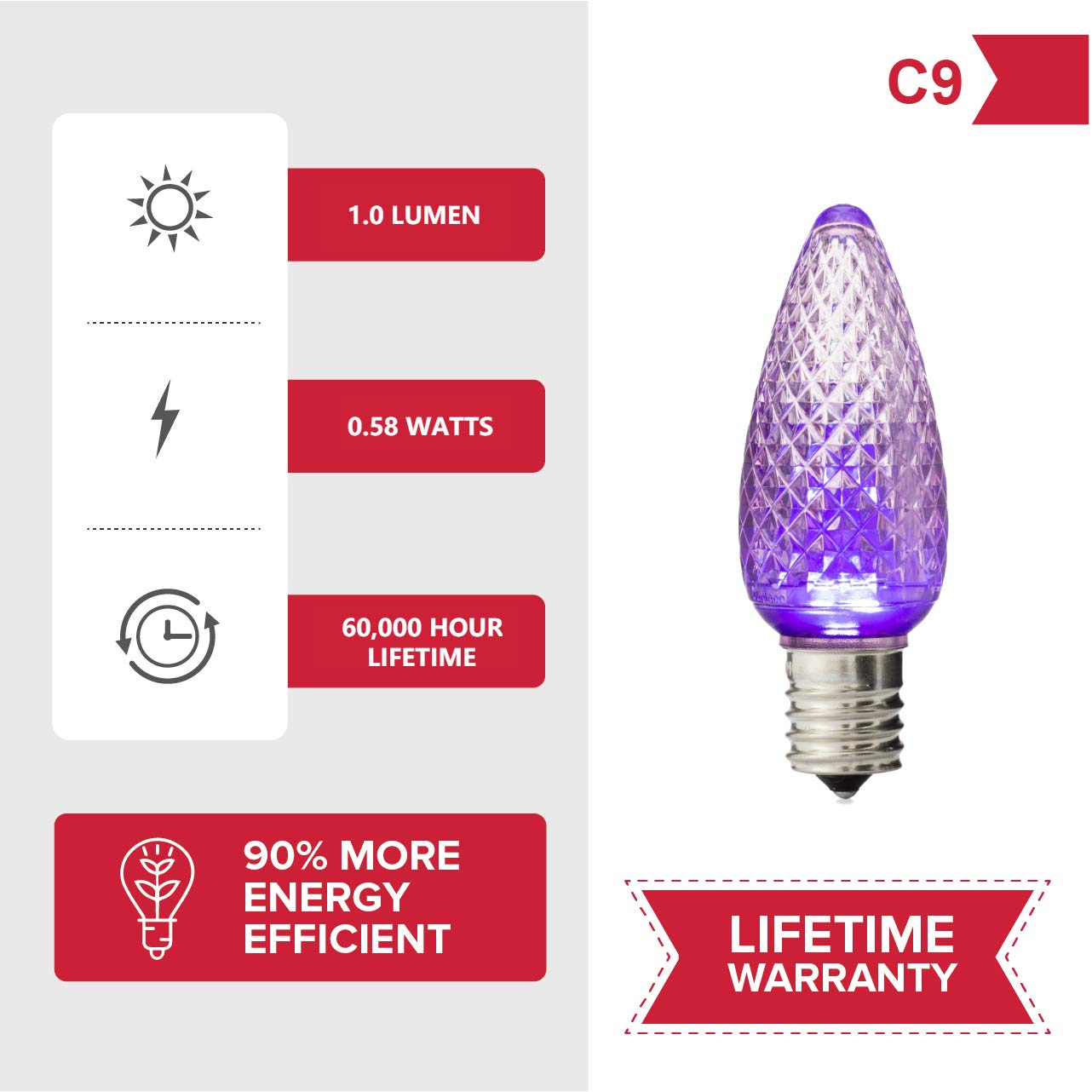 Set of 25 Holiday Lighting Outlet Faceted C9 Christmas Lights Warm Christmas Decor for Indoor /& Outdoor Use Purple LED Light Bulbs Holiday Decoration 3 SMD LEDs in Each Light Bulb