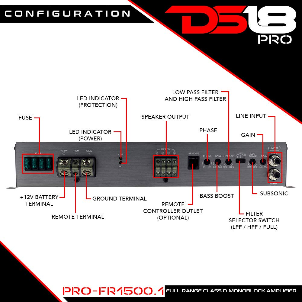 Pro Comp Amp Wiring Diagram Pro Get Free Image About Wiring Diagram