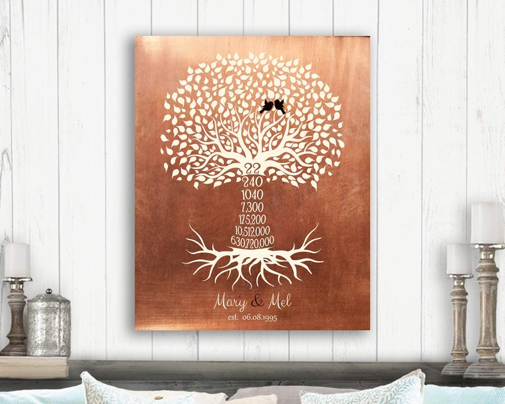 Amazon com 22 year 22nd year anniversary gift date sign copper personalized family countdown tree roots custom print metal canvas paper plaque 1452 paper